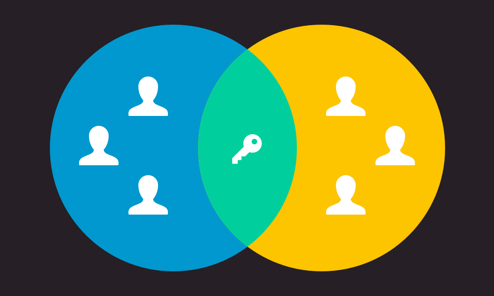 user-personas-permissions-drupal-8.png