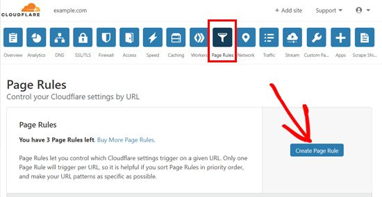 Trước tiên, hãy vào tùy chọn Page Rules ở trên cùng và sau đó nhấp vào nút Create Page Rule.